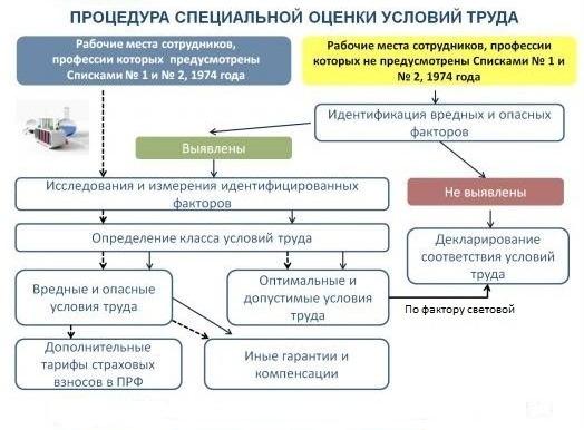 Logo изменение трудового кодекса российской федерации с 1 января 2014 года 138 вв савинов