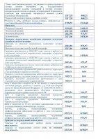 Информации о суммах ежемесячной денежной выплаты с 1 февраля 2017 года
