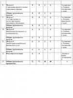 «Финансовое консультирование»