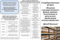 Управление Росреестра по Архангельской области и Ненецкому автономному округу сообщает