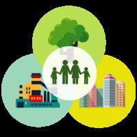 «Ежегодная общественная премия «Регионы – устойчивое развитие»